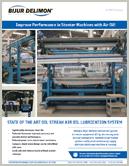 verpakkingsmachines Verpakkingsmachines FL Stenter Machine