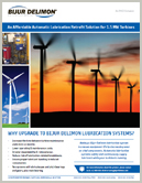 windturbines Windturbines FL Wind Turbine Large